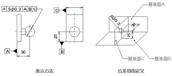 एल्यूमीनियम मशीनिंग