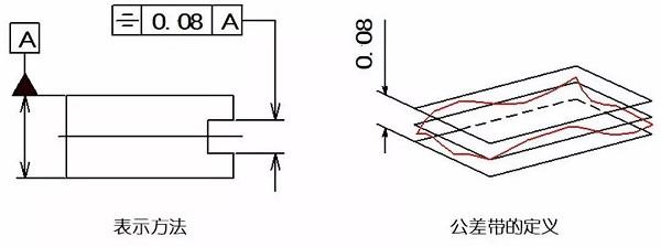 एल्यूमीनियम सीएनसी मशीनिंग