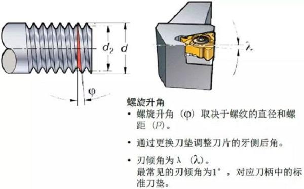 anodizing small aluminum parts