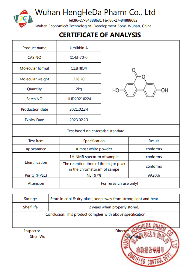 anti-oxidant Urolithin