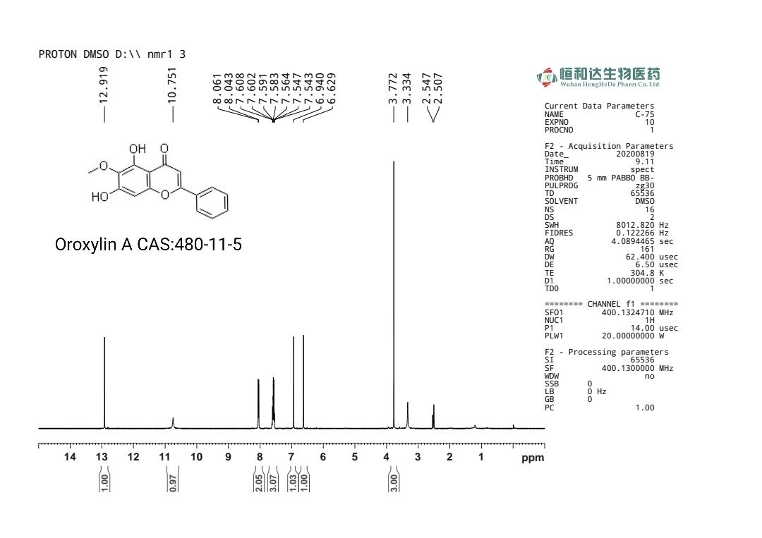 O-methylated flavone Oroxylin A