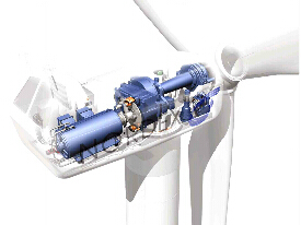 Slip Ring in Wind Turbine