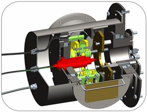 Treuil offshore Bande passante ultra-élevée et bague collectrice intégrée haute puissance