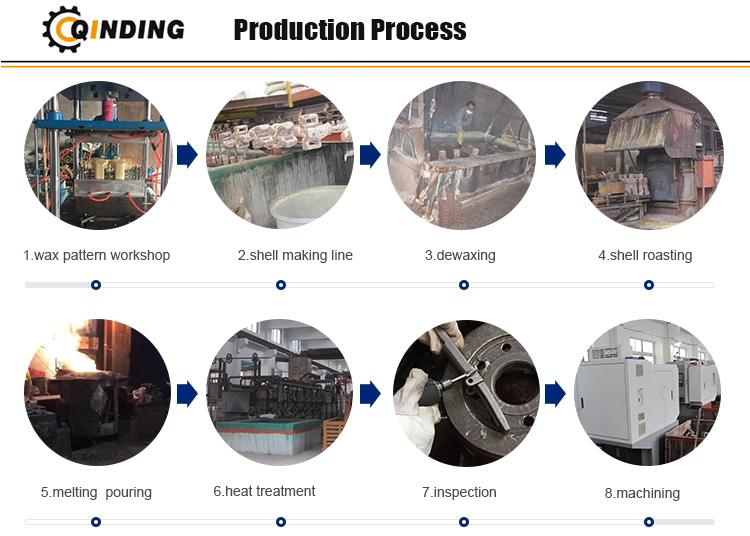 Production Technical Process