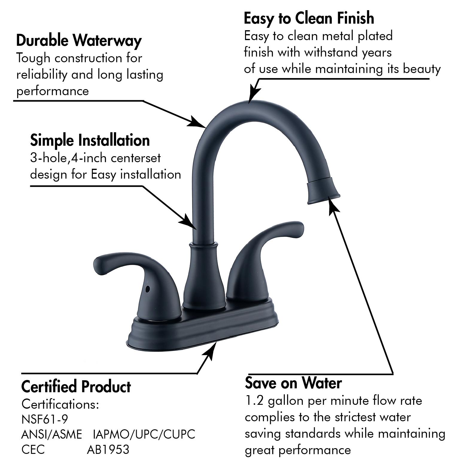 2019 New Commercial Two Handle Matte Black Lavatory Faucet