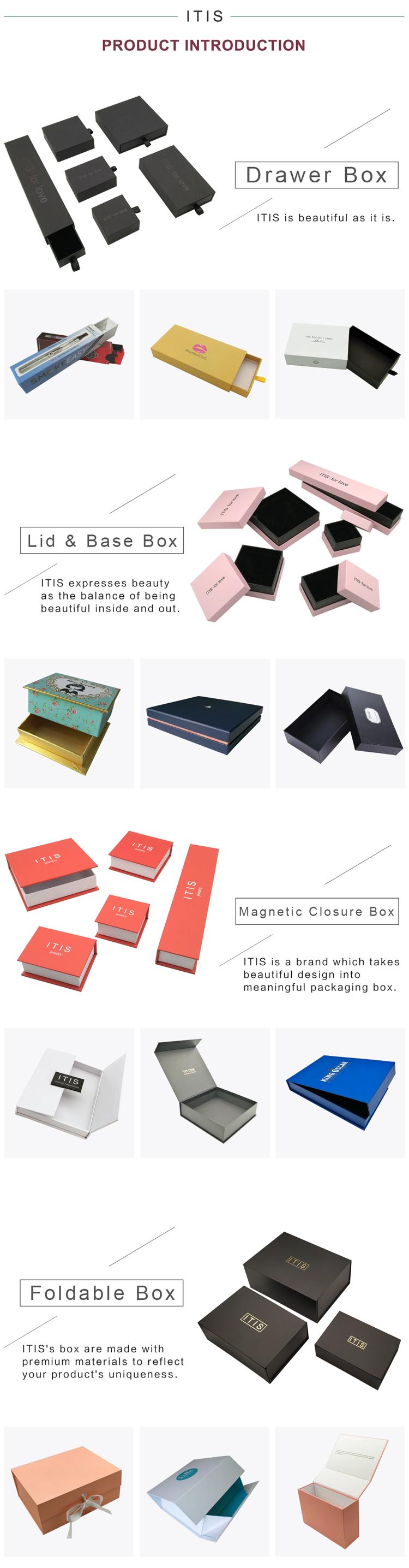 Closure-Magnetic-Box.jpg