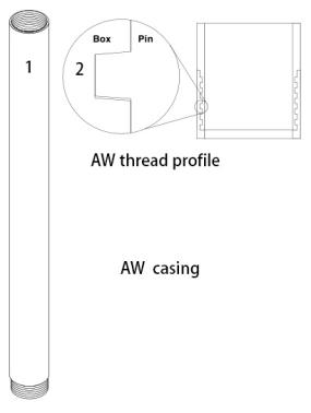 AW wireline casing
