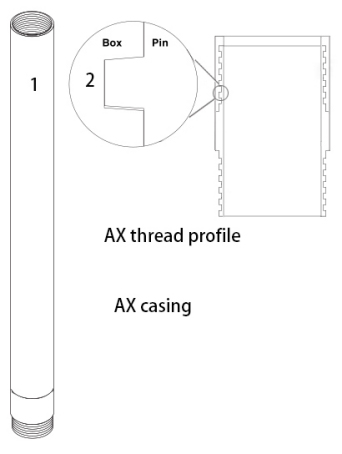 AX drill casing