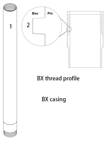 BX drill casing