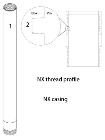 NX drill casing
