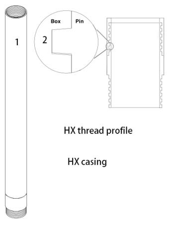 HX drill casing
