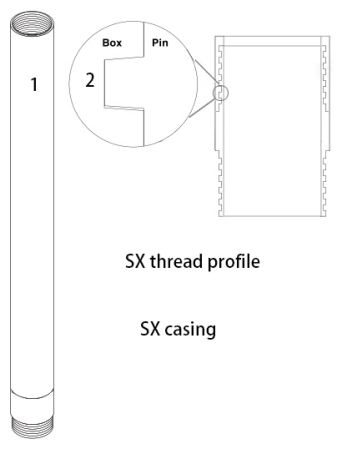 SX drill casing