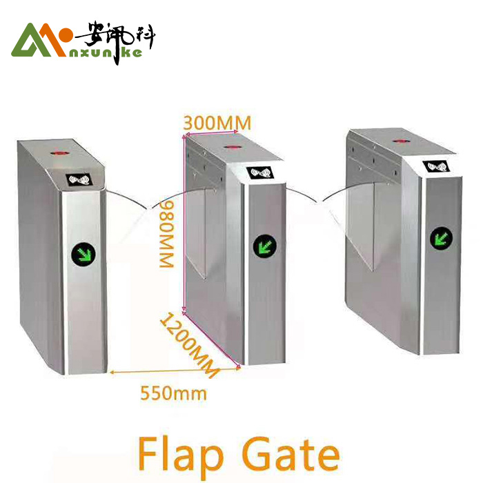 Supply code reader wings gate