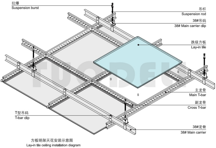 Perforated Lay-in ceiling tiles