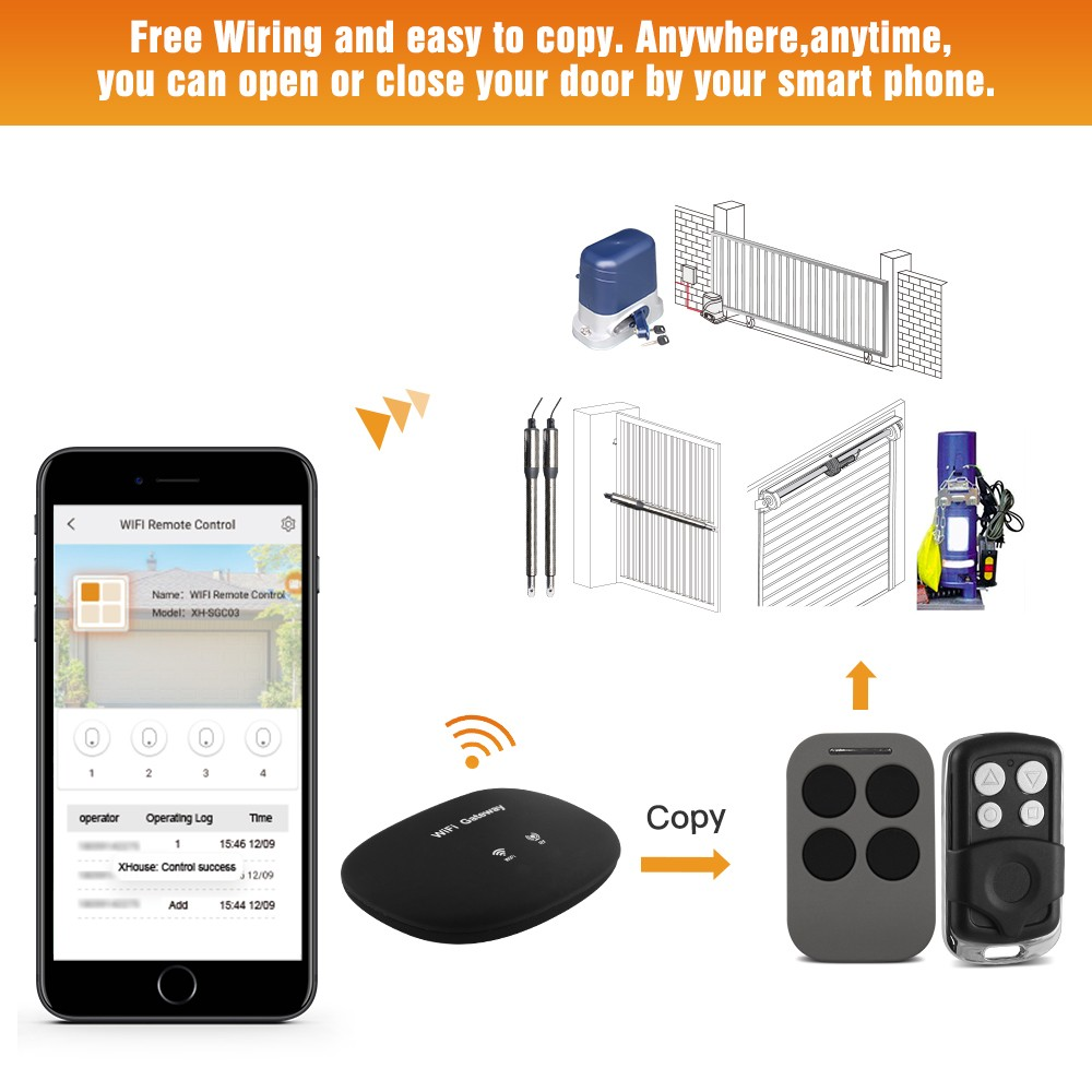 Smart Controller Wifi Remote Control Duplicator Manufacturers, Smart Controller Wifi Remote Control Duplicator Factory, Supply Smart Controller Wifi Remote Control Duplicator