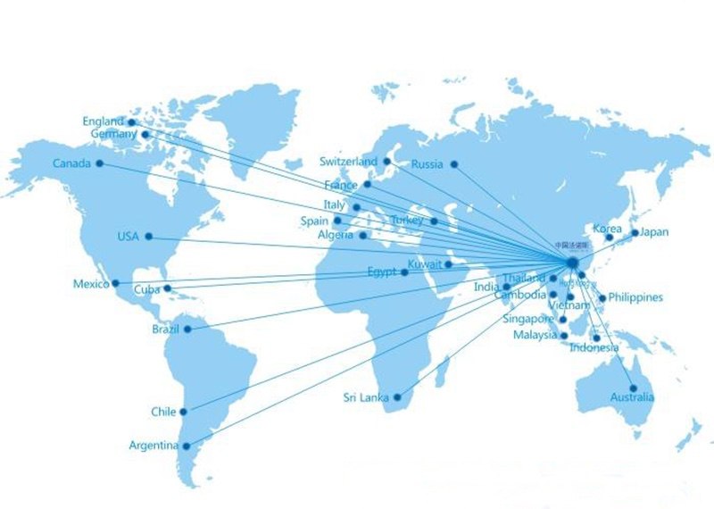Our markets around the world