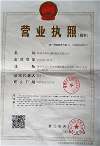 Factory licence & ID