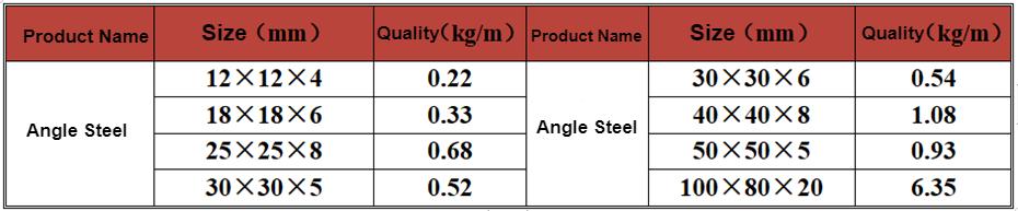 FRP angle steel