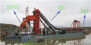 Iron Tin Sand Gold Copper Mine Dredger