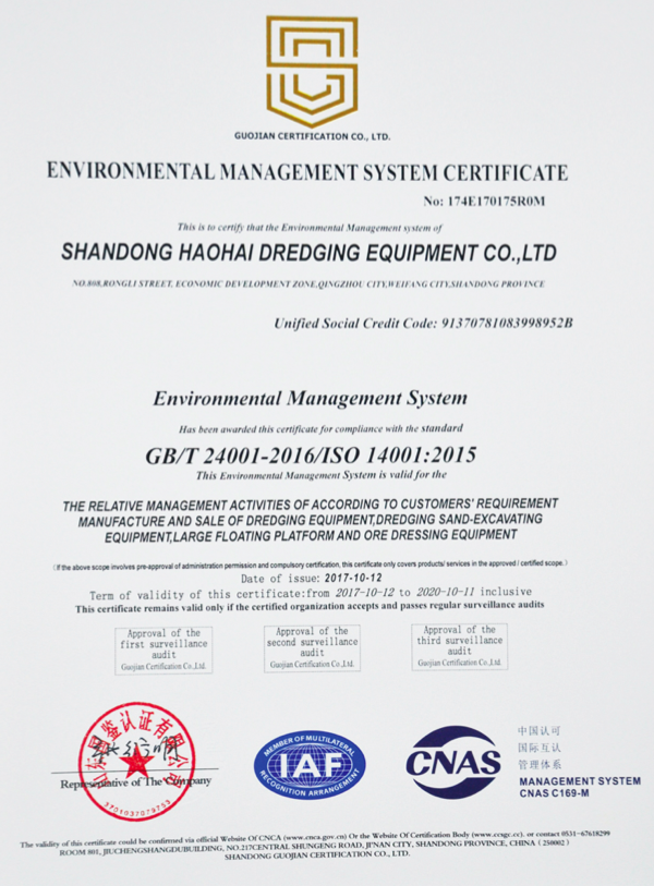 Quality Management System Certificate ISO 9001