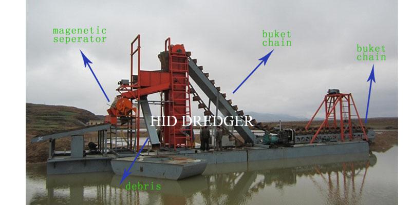 chain dredger