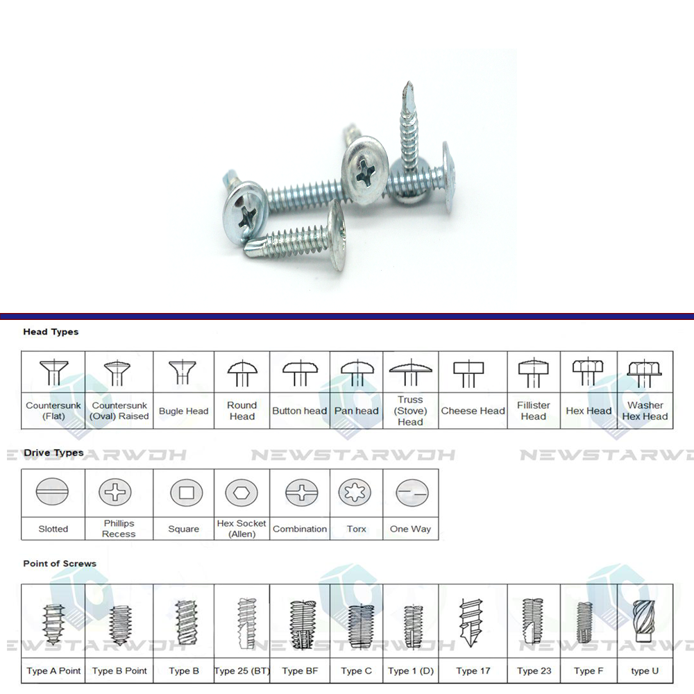 modified truss head self drilling screw