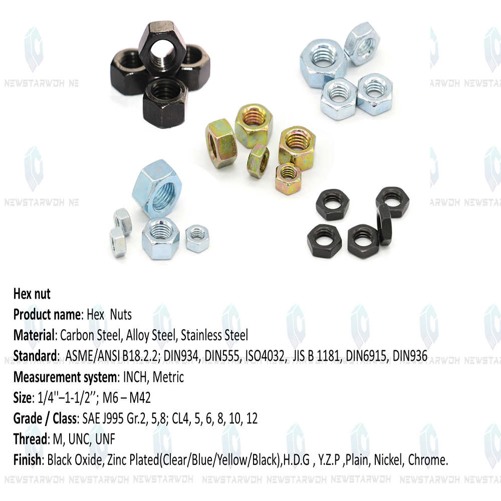 China metric hex nuts