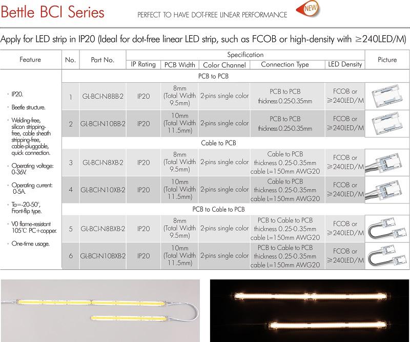 Bettle BCI Series