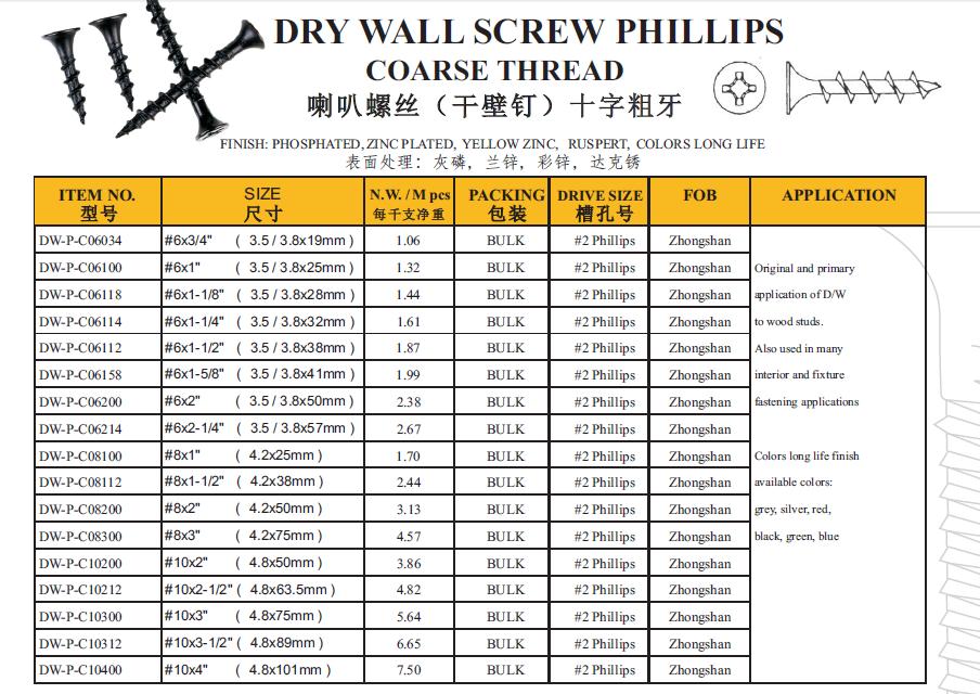 FINE THREAD DRYWALL SCREW
