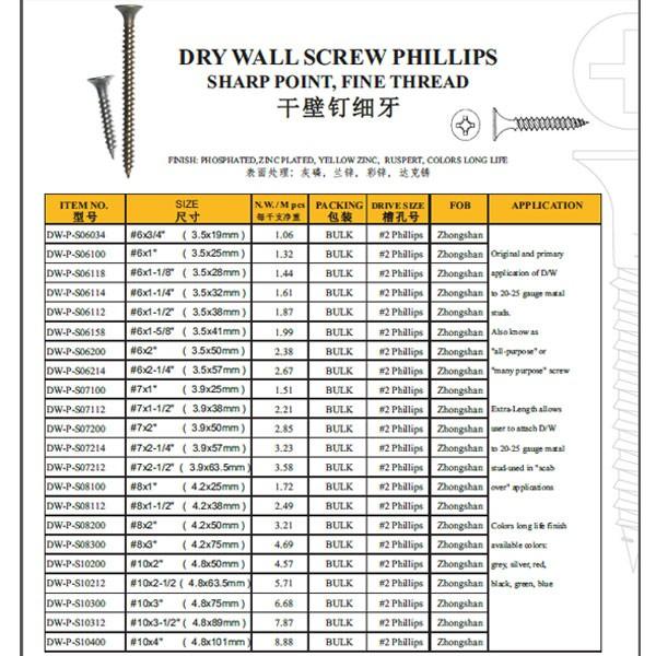 GRAY PHOSPHATED FINE THREAD DRYWALL SCREW Manufacturers, GRAY PHOSPHATED FINE THREAD DRYWALL SCREW Factory, Supply GRAY PHOSPHATED FINE THREAD DRYWALL SCREW