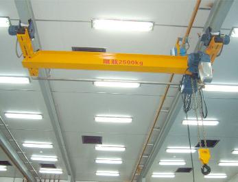 China suspension crane