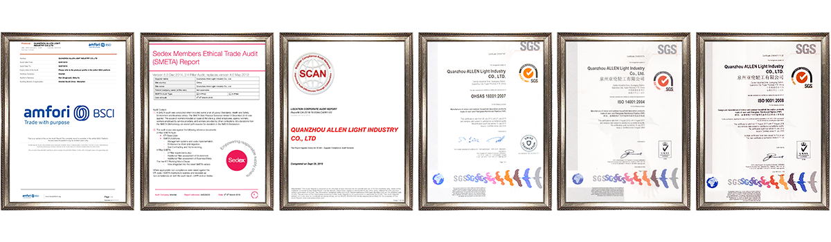 światowe certyfikaty