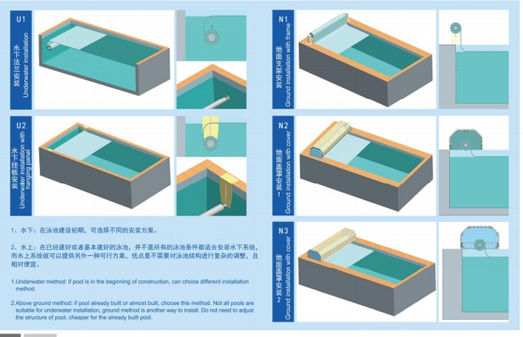 Customized pool covers  with professional design