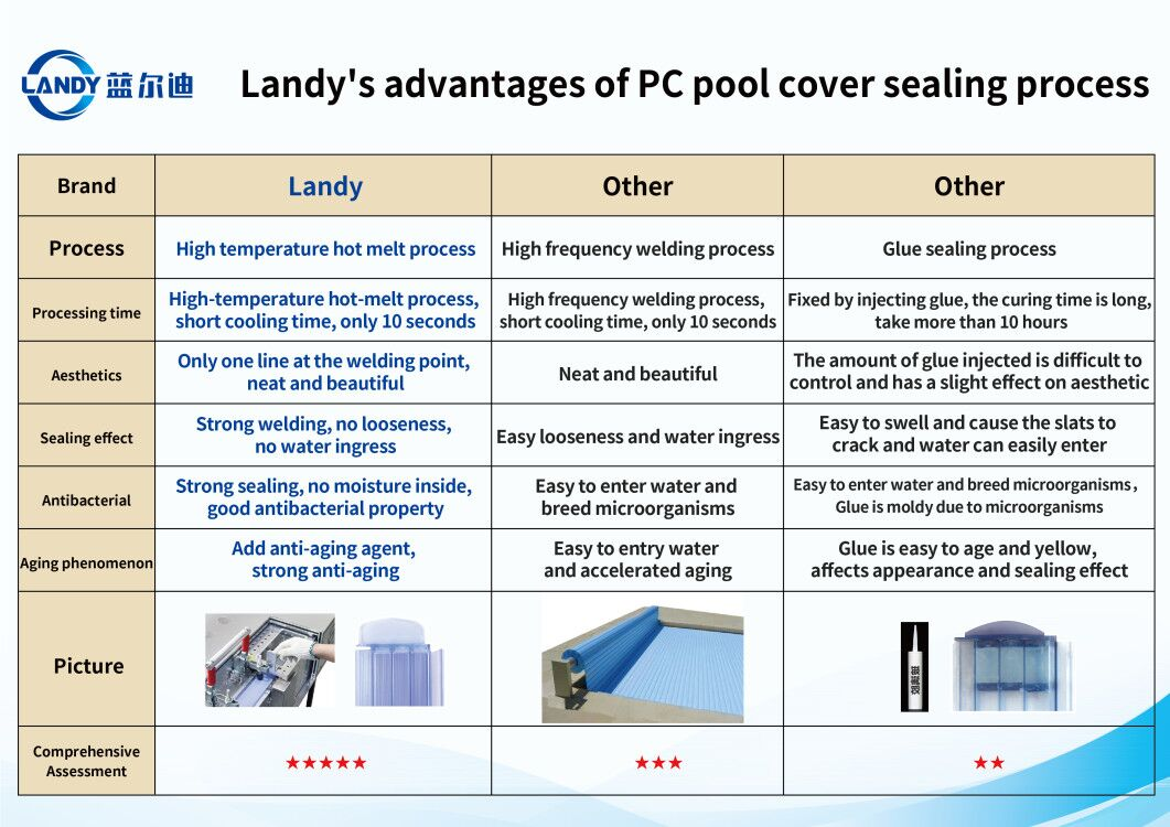 under water pool cover