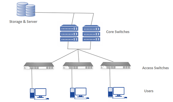 10G network - the best cabling solution for SMEs