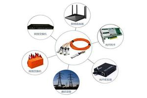 Data Center AOC Active Optical Cable Solution
