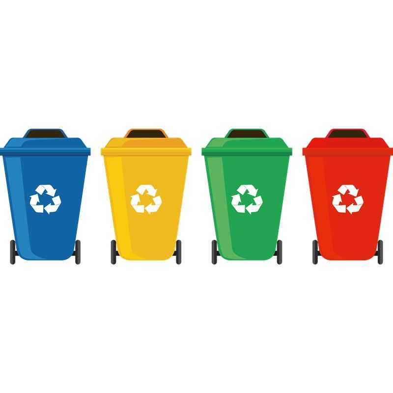 Garbage Klassifikations Aktivität