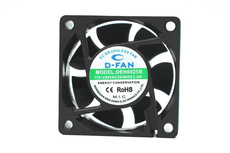 EC Axial Motor Fan