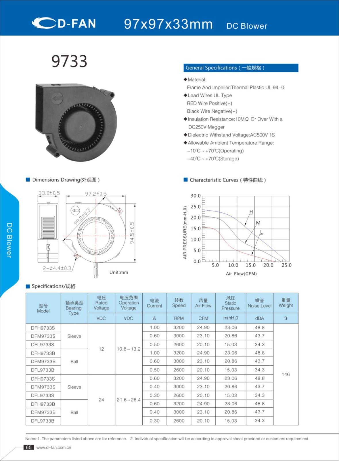 97X97X33mm डीसी ब्लोअर फैन
