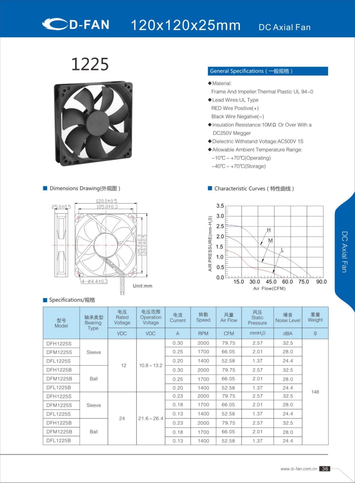 12V dc axial fan
