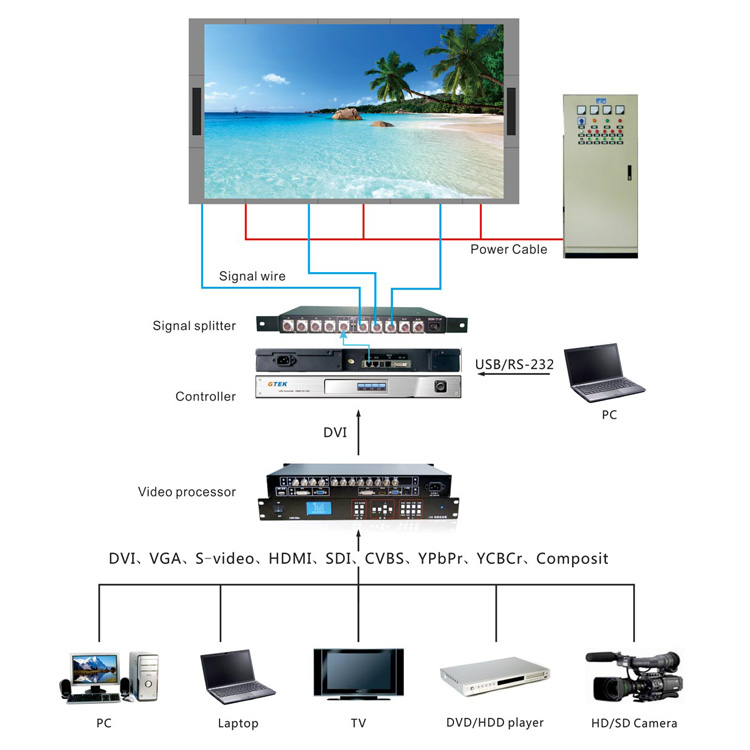 outdoor led electronic panel