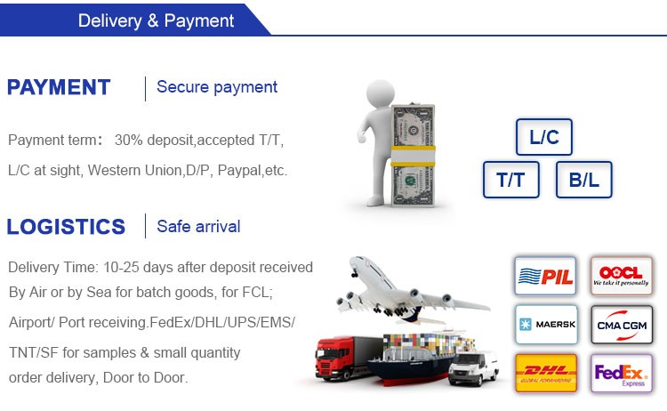 Delivery & Payment