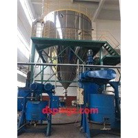 Ceramic Spray Dryer