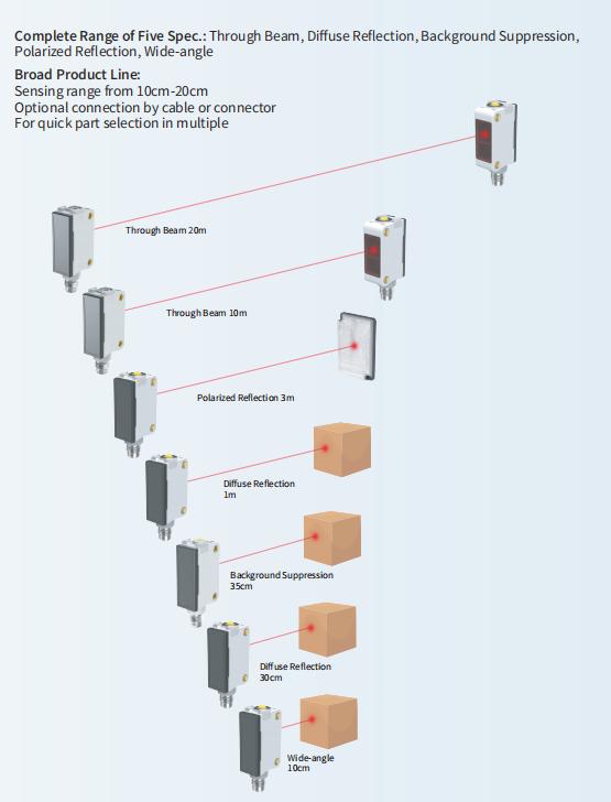 Diffuse Reflection photoelectric sensor