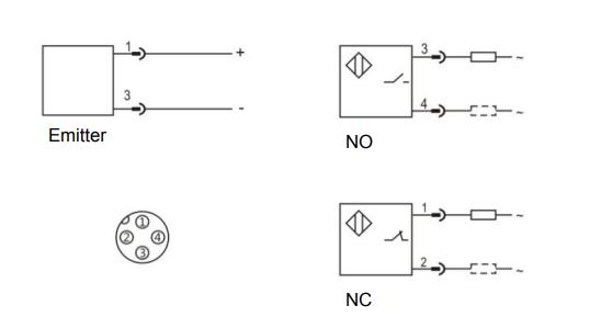 M18 photoelectric positionsensor