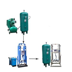 Glass blowing oxygen generator Manufacturers, Glass blowing oxygen generator Factory, Supply Glass blowing oxygen generator