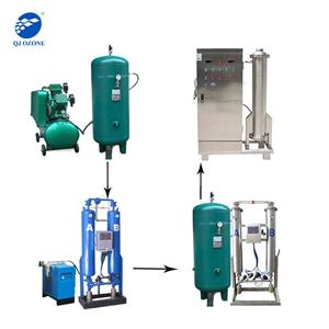 Ozone Generator Machine Manufacturers, Ozone Generator Machine Factory, Supply Ozone Generator Machine