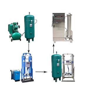 Fish Farming Ozone Generator Manufacturers, Fish Farming Ozone Generator Factory, Supply Fish Farming Ozone Generator