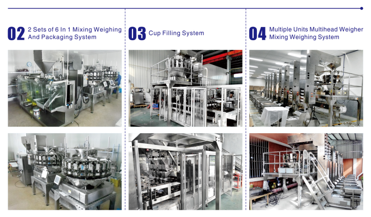 Packaging Systems Cases