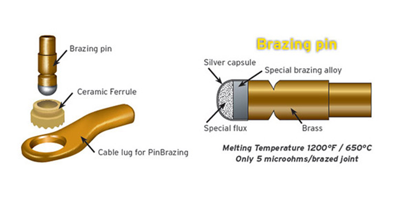 Pin brazing machine
